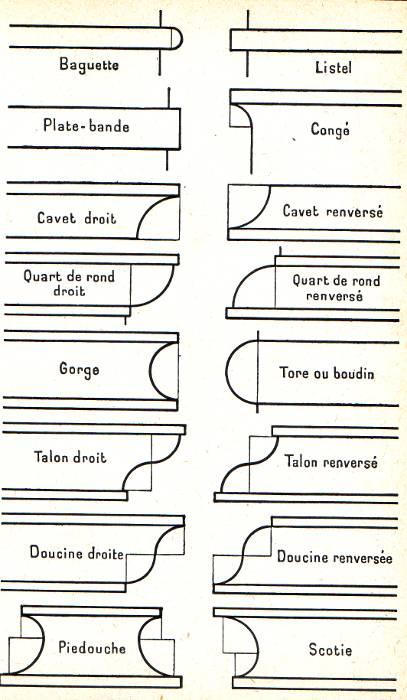 moulage. Black Bedroom Furniture Sets. Home Design Ideas